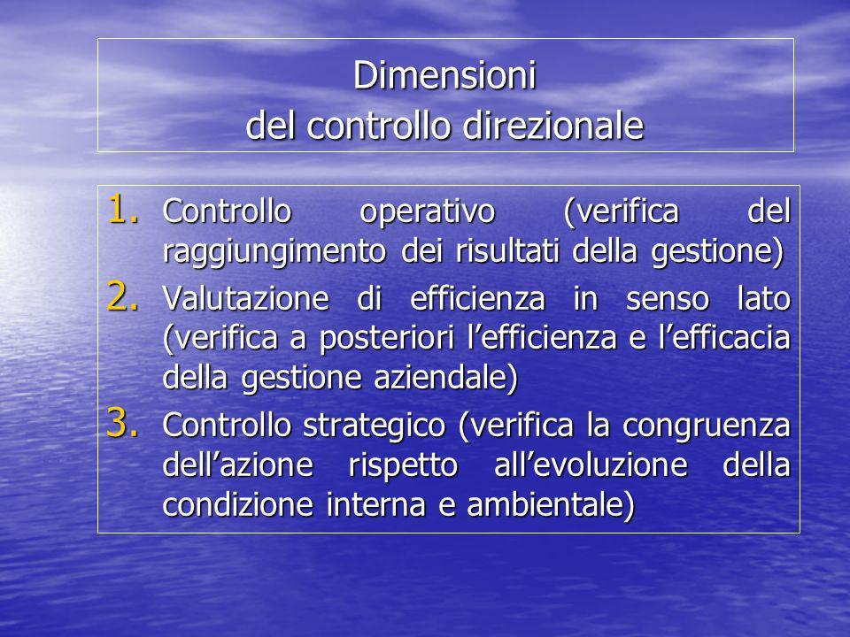 Dimensioni del controllo direzionale 1. Controllo operativo (verifica del raggiungimento dei risultati della gestione) 2. Valutazione di efficienza in