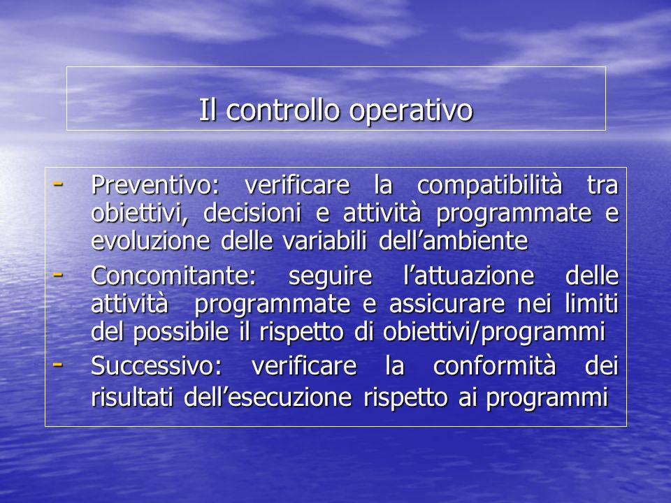 Il controllo operativo - Preventivo: verificare la compatibilità tra obiettivi, decisioni e attività programmate e evoluzione delle variabili dellambi