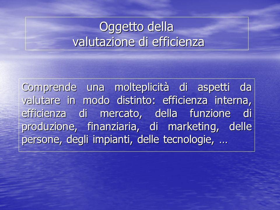 Oggetto della valutazione di efficienza Comprende una molteplicità di aspetti da valutare in modo distinto: efficienza interna, efficienza di mercato,