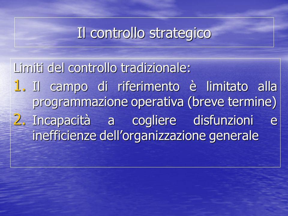 Il controllo strategico Limiti del controllo tradizionale: 1. Il campo di riferimento è limitato alla programmazione operativa (breve termine) 2. Inca