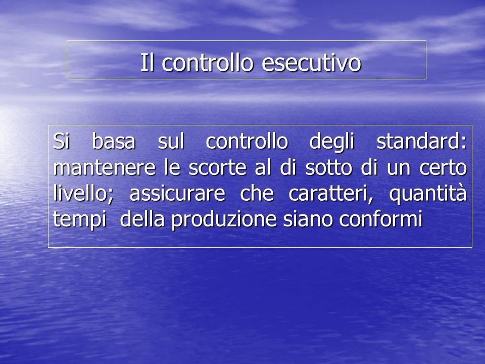 Il controllo esecutivo Il controllo esecutivo Si basa sul controllo degli standard: mantenere le scorte al di sotto di un certo livello; assicurare ch