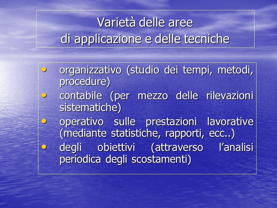 Varietà delle aree di applicazione e delle tecniche organizzativo (studio dei tempi, metodi, procedure) organizzativo (studio dei tempi, metodi, proce