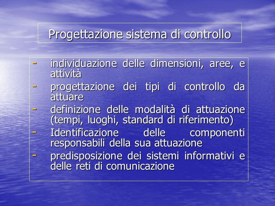 Progettazione sistema di controllo - individuazione delle dimensioni, aree, e attività - progettazione dei tipi di controllo da attuare - definizione