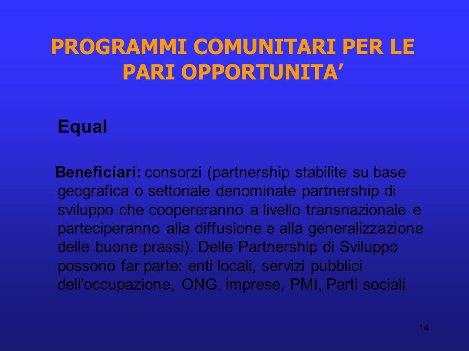 14 PROGRAMMI COMUNITARI PER LE PARI OPPORTUNITA Equal Beneficiari: consorzi (partnership stabilite su base geografica o settoriale denominate partners
