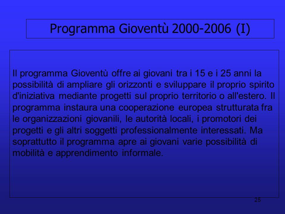 25 Programma Gioventù 2000-2006 (I) Il programma Gioventù offre ai giovani tra i 15 e i 25 anni la possibilità di ampliare gli orizzonti e sviluppare