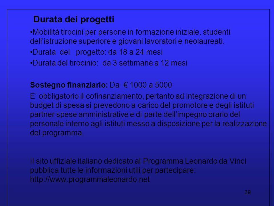 39 Durata dei progetti Mobilità tirocini per persone in formazione iniziale, studenti dellistruzione superiore e giovani lavoratori e neolaureati. Dur