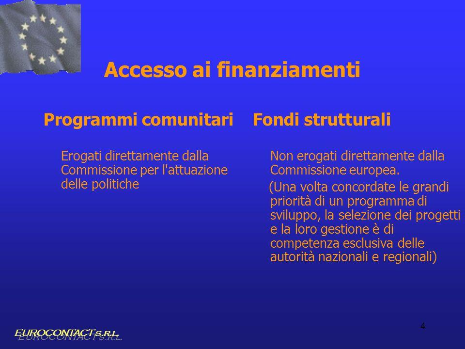 4 Accesso ai finanziamenti Programmi comunitari Erogati direttamente dalla Commissione per l'attuazione delle politiche Fondi strutturali Non erogati