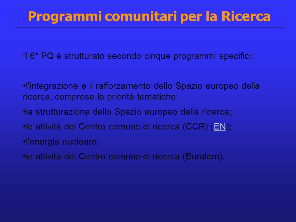Il 6° PQ è strutturato secondo cinque programmi specifici: l'integrazione e il rafforzamento dello Spazio europeo della ricerca, comprese le priorità