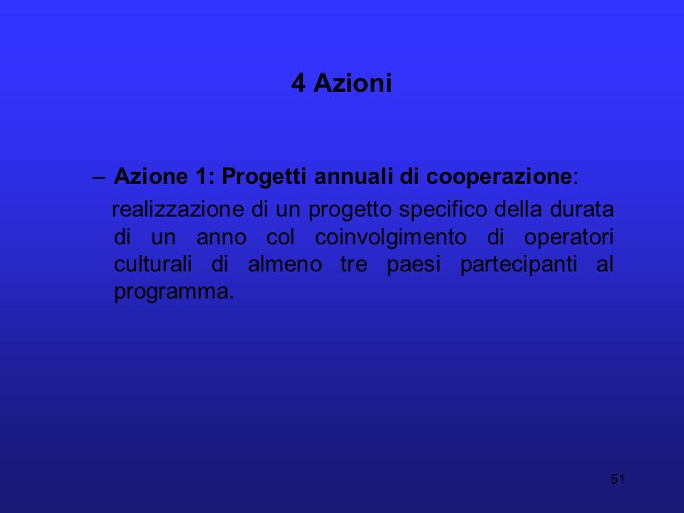 51 4 Azioni –Azione 1: Progetti annuali di cooperazione: realizzazione di un progetto specifico della durata di un anno col coinvolgimento di operator