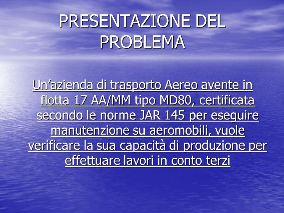 Unazienda di trasporto Aereo avente in flotta 17 AA/MM tipo MD80, certificata secondo le norme JAR 145 per eseguire manutenzione su aeromobili, vuole