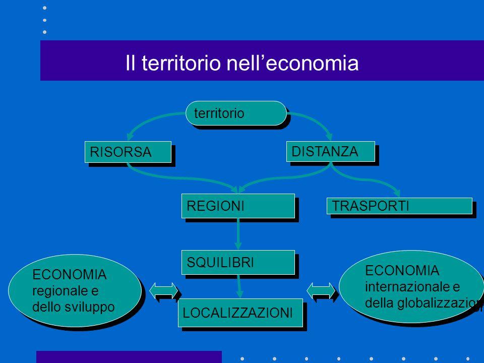 16 Economia spaziale e globalizzazione Il mondo non è mai stato così ricco, grazie allintegrazione dei mercati dei prodotti e dei fattori Tuttavia: gli squilibri nella crescita sono più forti che in passato La globalizzazione ha dei pro e dei contro Occorre cercare le ragioni degli squilibri e tentare di riequilibrare la crescita Considerare lo spazio nei fenomeni economici per analizzare le tendenze localizzative ed elaborare nuove strategie di sviluppo locale