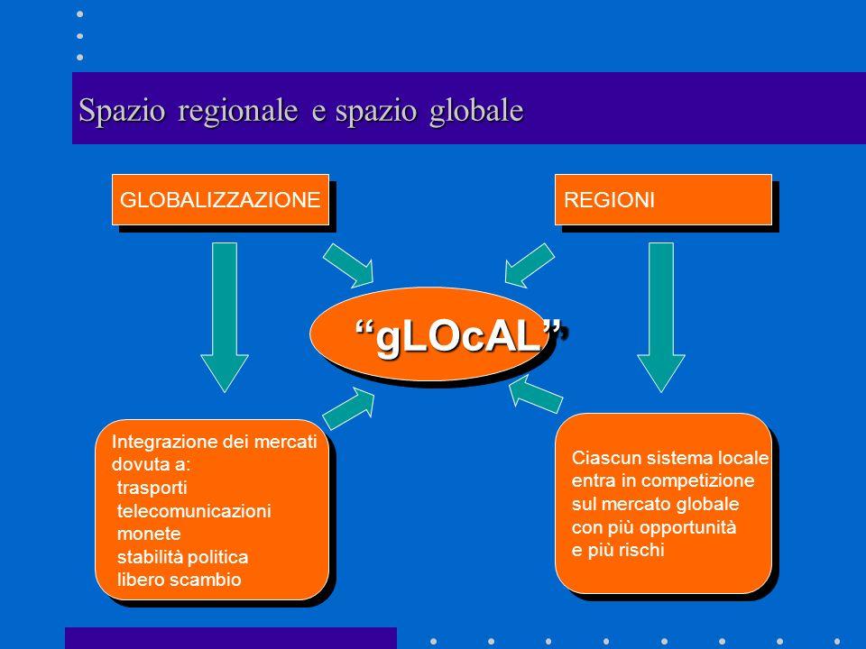 Il territorio nelleconomia territorio RISORSA DISTANZA REGIONI TRASPORTI SQUILIBRI LOCALIZZAZIONI ECONOMIA regionale e dello sviluppo ECONOMIA regionale e dello sviluppo ECONOMIA internazionale e della globalizzazione ECONOMIA internazionale e della globalizzazione