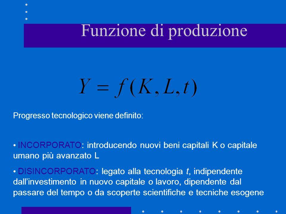 L K Isoquanto di produzione Y = tecnologia Tecnica utilizzata nella produzione di Y Cambiamento tecnologico