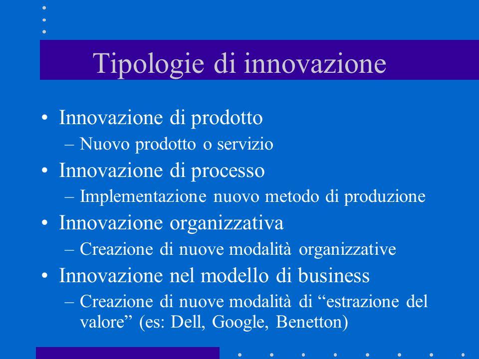 Invenzione-Innovazione Invenzione: nuova idea, nuova scoperta scientifica o novità tecnologica che non è stata ancora realizzata tecnicamente e materialmente, né su larga scala Innovazione: progettazione, realizzazione fisica, commercializzazione dellinvenzione (ma non tutte le innovazioni derivano da invenzioni)
