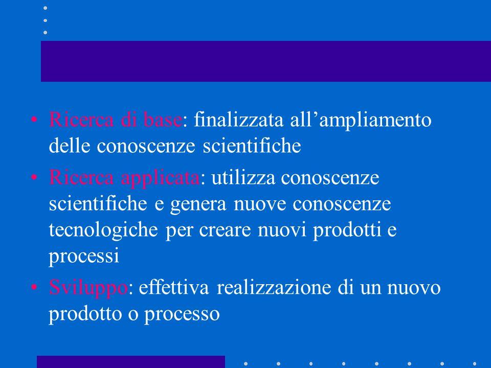 R&D nel Frascati Manual (OCSE): il lavoro creativo condotto su base sistematica per laumento del patrimonio di conoscenze scientifiche e tecniche e per lutilizzo di questo patrimonio di conoscenze nella realizzazione di nuove applicazioni