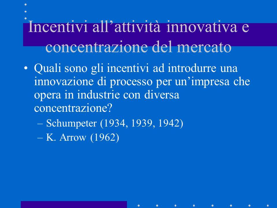Schumpeter/2 Innovazione come processo a esito incerto Imprenditore come soggetto a razionalità limitata Cluster di innovazioni (nel tempo e nei settori) Importanza delletà delle imprese, non solo delle dimensioni