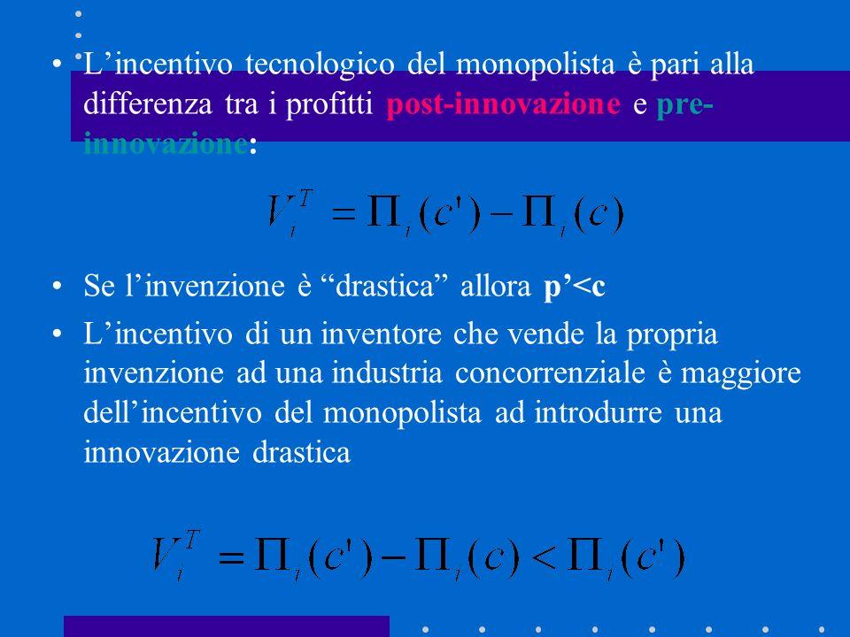 D c d p x c pmpm xmxm Invenzione drastica pmpm xmxm b e pm<cpm<c
