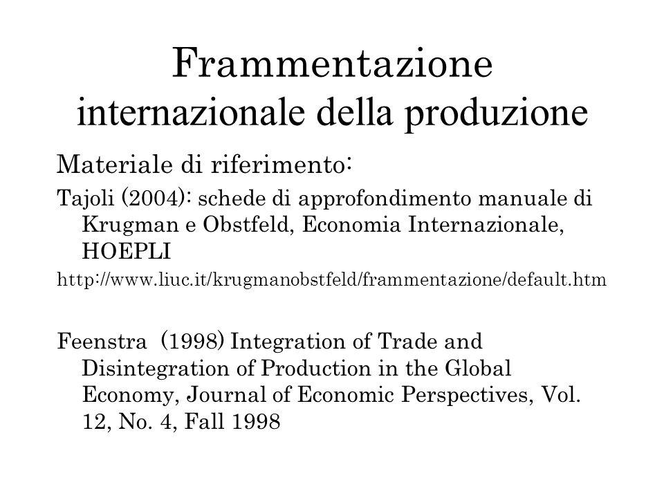 Frammentazione internazionale della produzione Uno degli aspetti caratterizzanti lintegrazione economica tra paesi negli anni recenti: il peso sempre più rilevante del commercio internazionale di beni intermedi, di semi- lavorati e di parti e componenti.