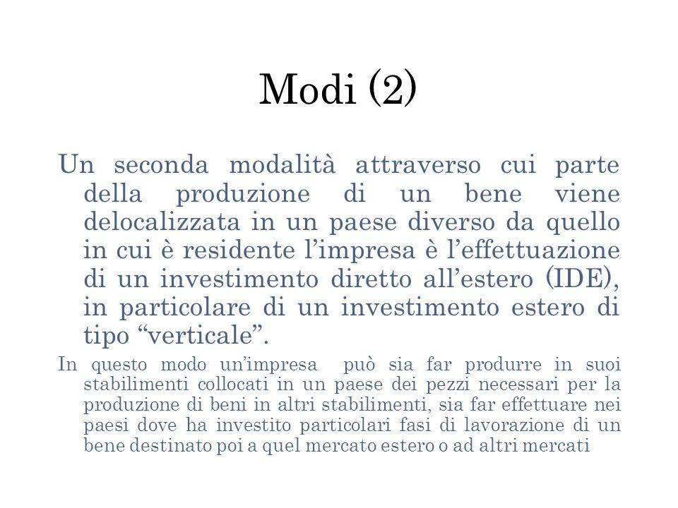 Modi (2) Un seconda modalità attraverso cui parte della produzione di un bene viene delocalizzata in un paese diverso da quello in cui è residente limpresa è leffettuazione di un investimento diretto allestero (IDE), in particolare di un investimento estero di tipo verticale.