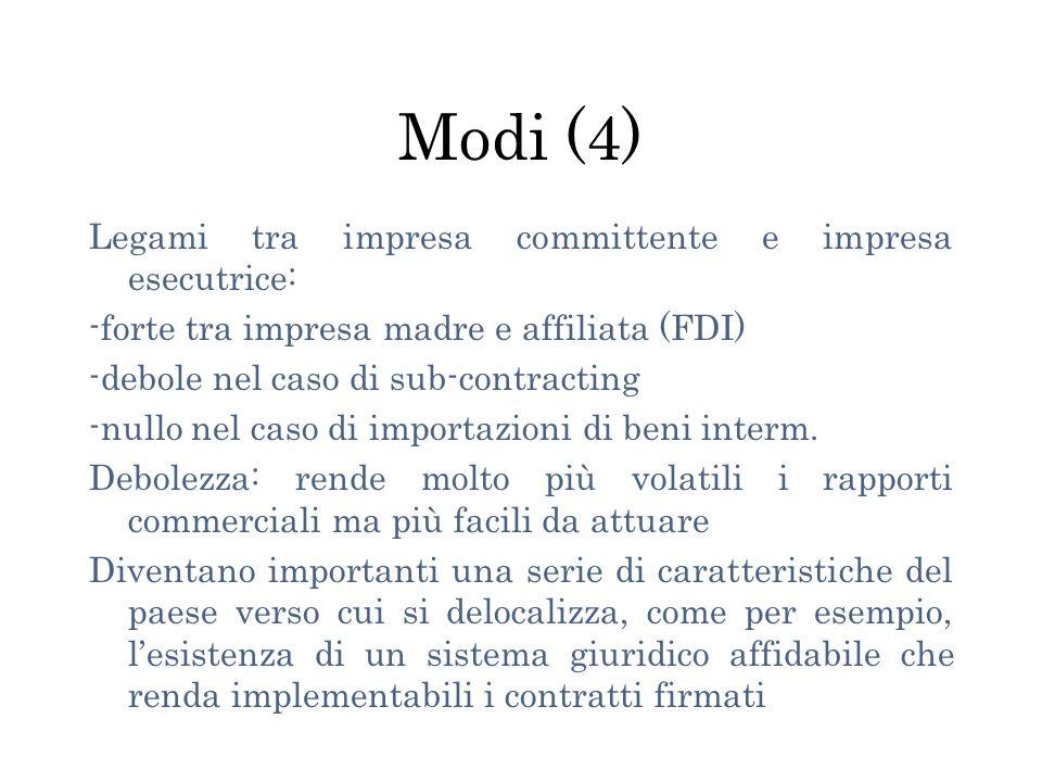 Modi (4) Legami tra impresa committente e impresa esecutrice: -forte tra impresa madre e affiliata (FDI) -debole nel caso di sub-contracting -nullo nel caso di importazioni di beni interm.