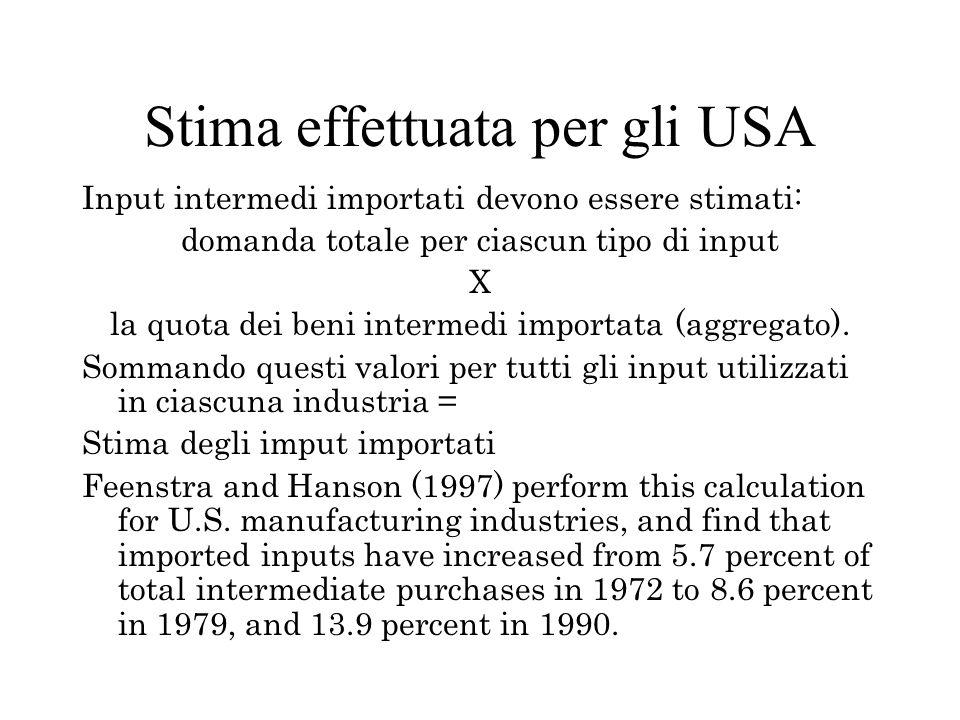 Stima effettuata per gli USA Input intermedi importati devono essere stimati: domanda totale per ciascun tipo di input X la quota dei beni intermedi importata (aggregato).