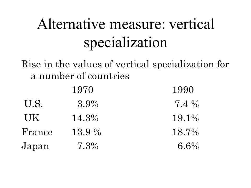 Alternative measure: vertical specialization Rise in the values of vertical specialization for a number of countries 19701990 U.S. 3.9% 7.4 % UK14.3%1