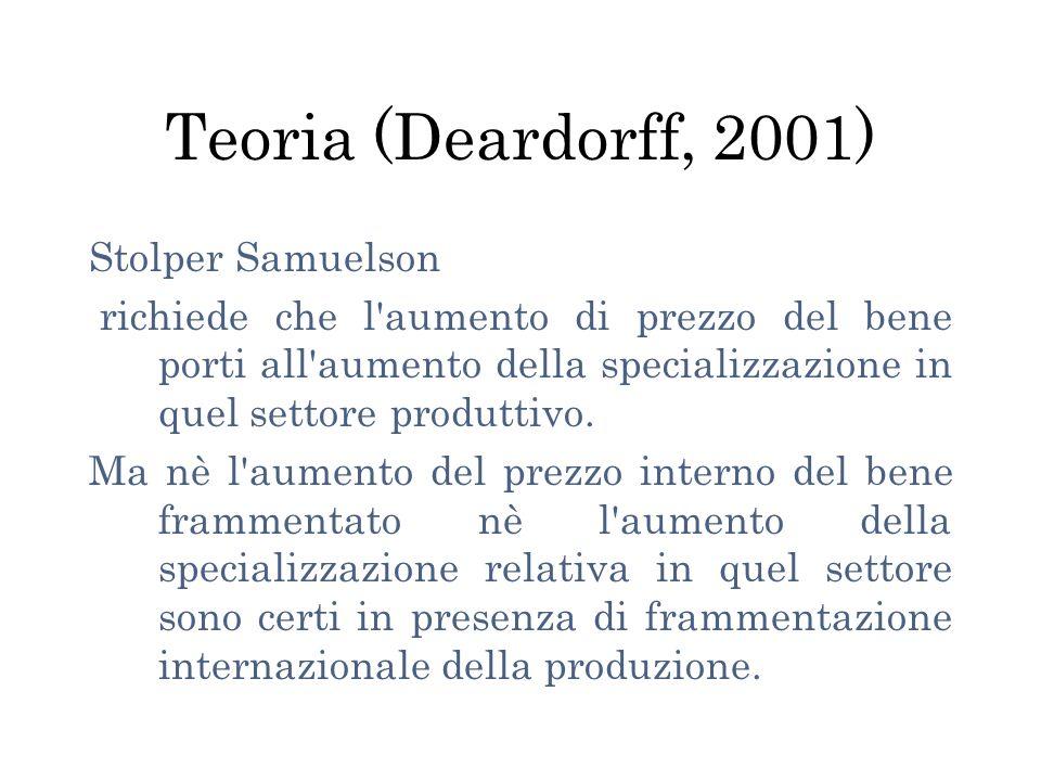 Teoria (Deardorff, 2001) Stolper Samuelson richiede che l aumento di prezzo del bene porti all aumento della specializzazione in quel settore produttivo.