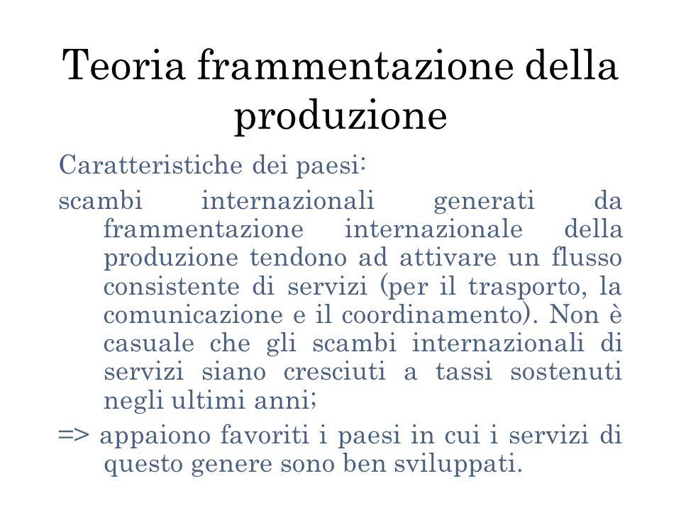 Teoria frammentazione della produzione Caratteristiche dei paesi: scambi internazionali generati da frammentazione internazionale della produzione tendono ad attivare un flusso consistente di servizi (per il trasporto, la comunicazione e il coordinamento).