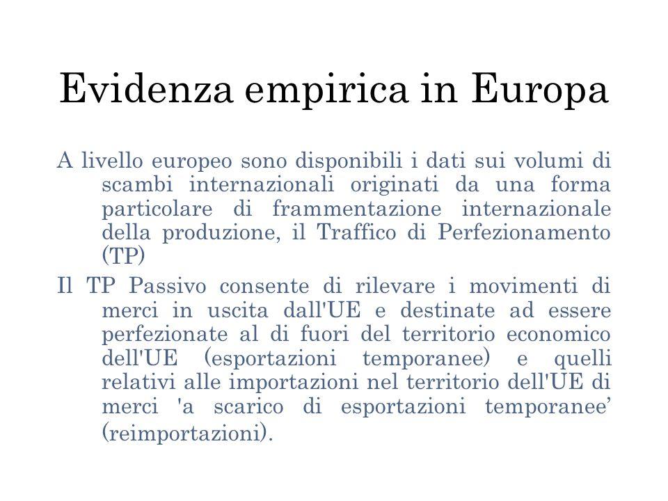 Evidenza empirica in Europa A livello europeo sono disponibili i dati sui volumi di scambi internazionali originati da una forma particolare di frammentazione internazionale della produzione, il Traffico di Perfezionamento (TP) Il TP Passivo consente di rilevare i movimenti di merci in uscita dall UE e destinate ad essere perfezionate al di fuori del territorio economico dell UE (esportazioni temporanee) e quelli relativi alle importazioni nel territorio dell UE di merci a scarico di esportazioni temporanee (reimportazioni).