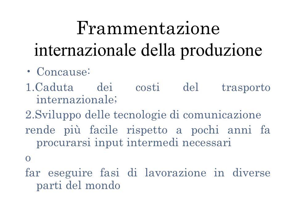 Definizioni frammentazione internazionale della produzione (FIP), identificare il fatto che un processo produttivo precedentemente integrato in un solo sito viene smembrato in almeno due parti distinte, a loro volta allocate a siti produttivi situati in paesi diversi