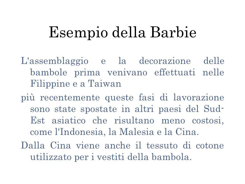 Esempio della Barbie L assemblaggio e la decorazione delle bambole prima venivano effettuati nelle Filippine e a Taiwan più recentemente queste fasi di lavorazione sono state spostate in altri paesi del Sud- Est asiatico che risultano meno costosi, come l Indonesia, la Malesia e la Cina.