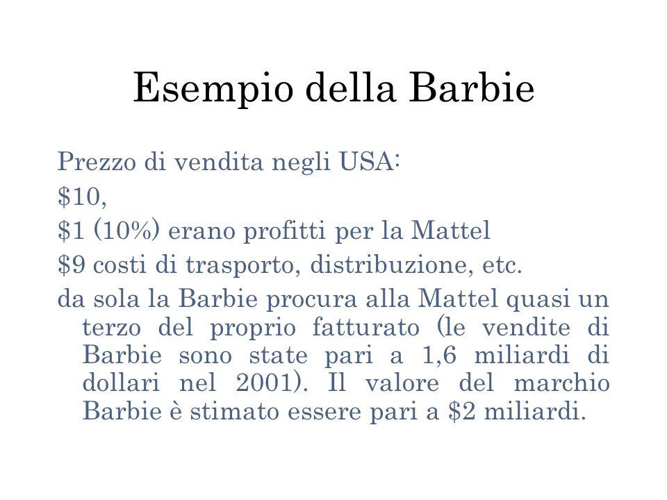 Esempio della Barbie Prezzo di vendita negli USA: $10, $1 (10%) erano profitti per la Mattel $9 costi di trasporto, distribuzione, etc.