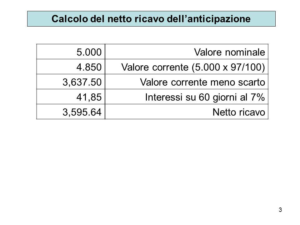 3 5.000 4.850 3,637.50 41,85 3,595.64 Valore nominale Valore corrente (5.000 x 97/100) Valore corrente meno scarto Interessi su 60 giorni al 7% Netto