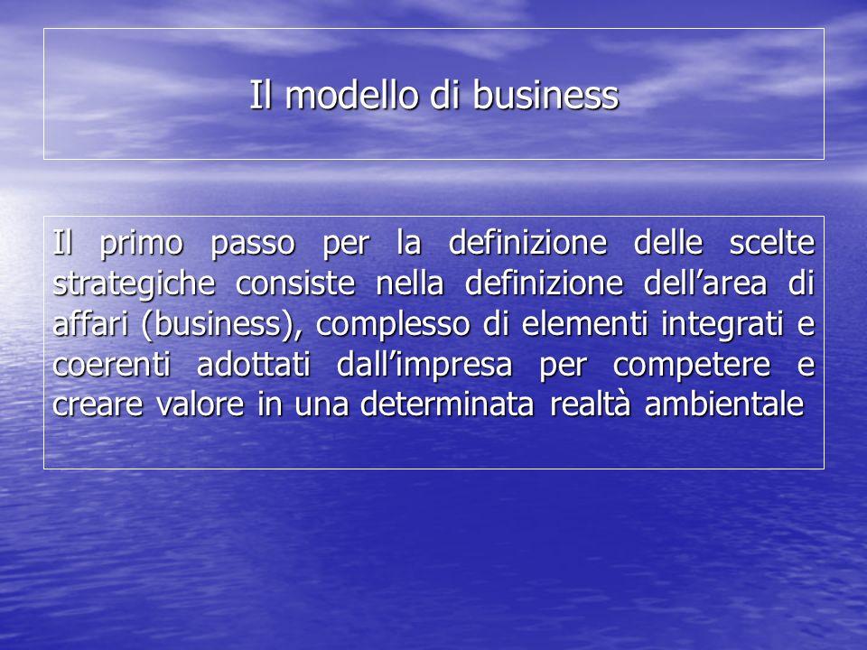 Il modello di business Il primo passo per la definizione delle scelte strategiche consiste nella definizione dellarea di affari (business), complesso di elementi integrati e coerenti adottati dallimpresa per competere e creare valore in una determinata realtà ambientale