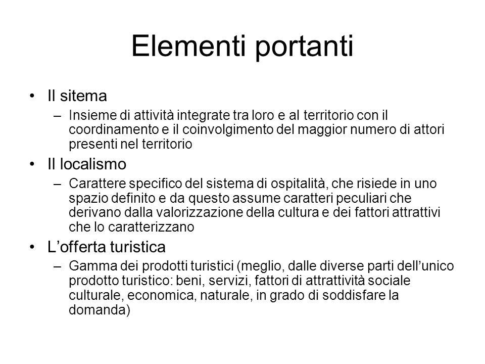Elementi portanti Il sitema –Insieme di attività integrate tra loro e al territorio con il coordinamento e il coinvolgimento del maggior numero di att