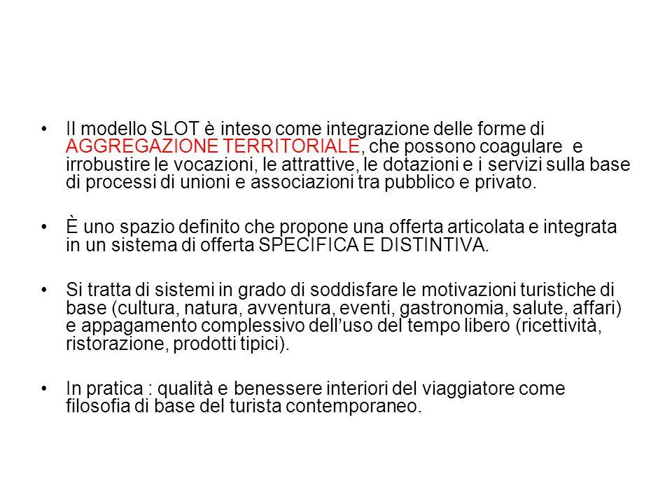 Il modello SLOT è inteso come integrazione delle forme di AGGREGAZIONE TERRITORIALE, che possono coagulare e irrobustire le vocazioni, le attrattive,