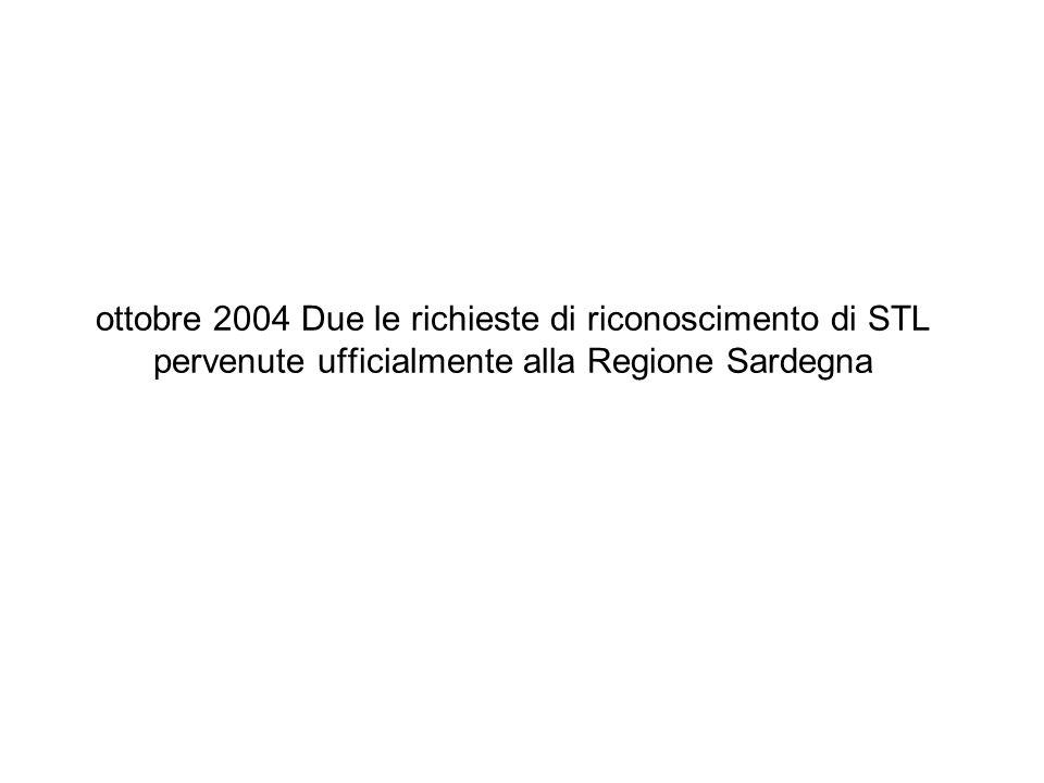 ottobre 2004 Due le richieste di riconoscimento di STL pervenute ufficialmente alla Regione Sardegna