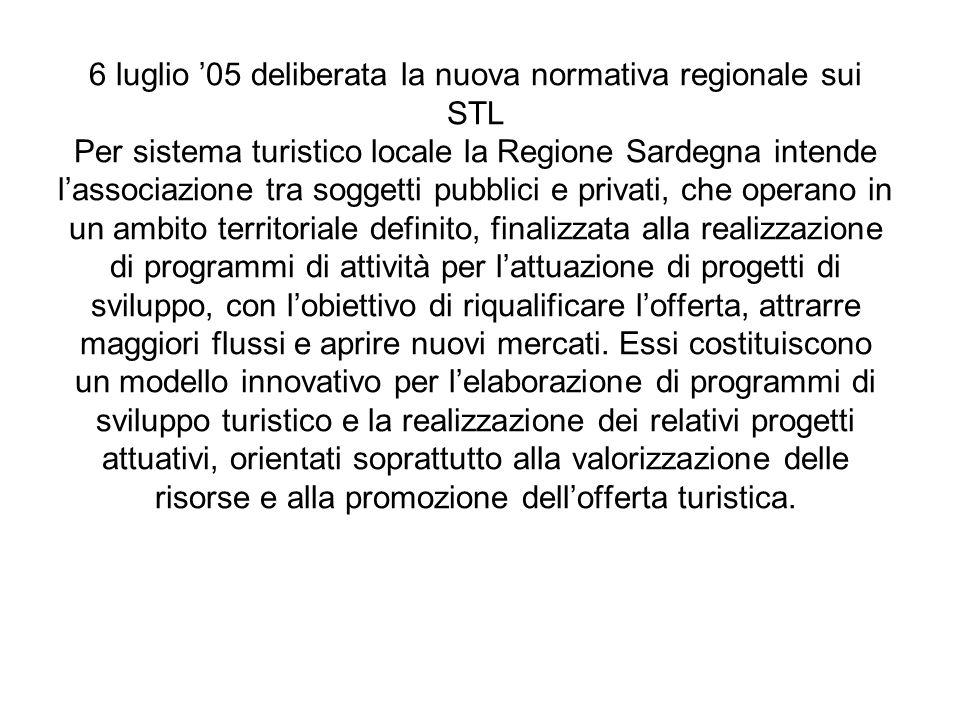 6 luglio 05 deliberata la nuova normativa regionale sui STL Per sistema turistico locale la Regione Sardegna intende lassociazione tra soggetti pubbli