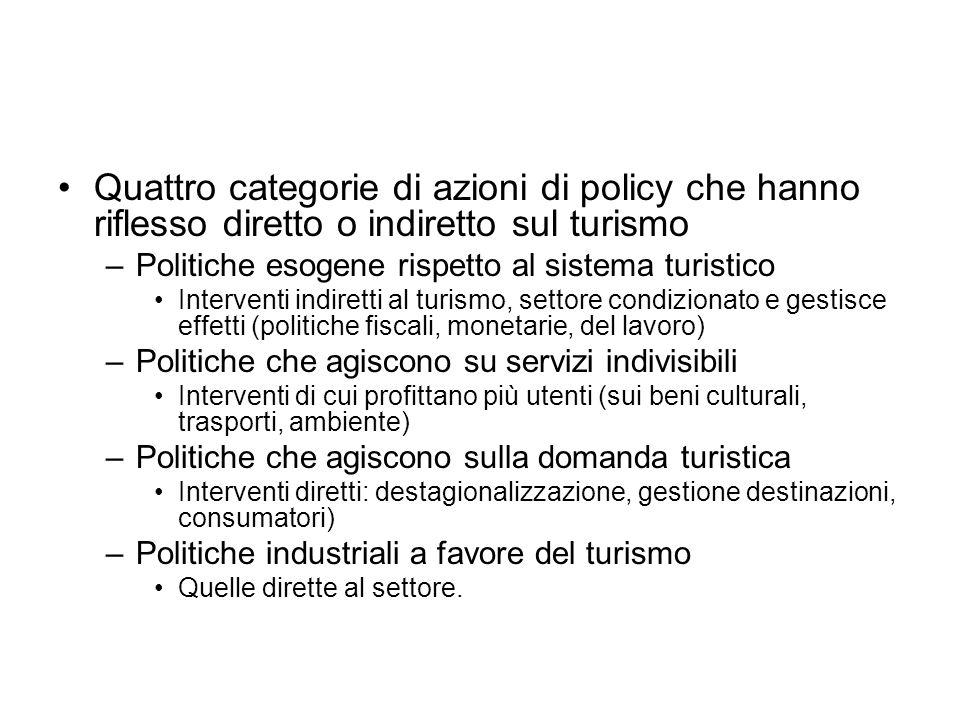 Quattro categorie di azioni di policy che hanno riflesso diretto o indiretto sul turismo –Politiche esogene rispetto al sistema turistico Interventi i