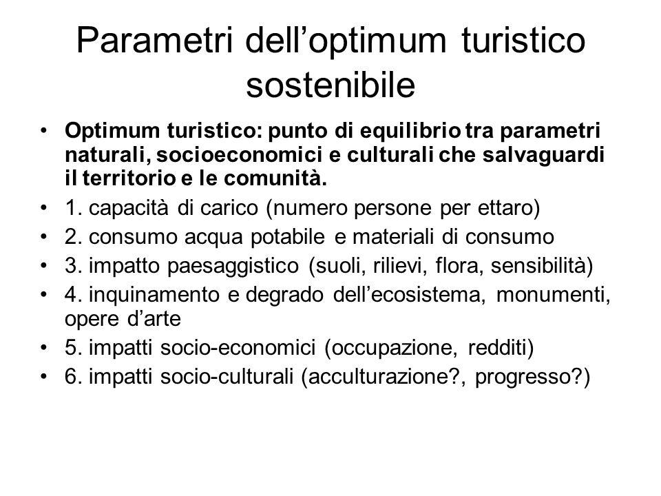 Parametri delloptimum turistico sostenibile Optimum turistico: punto di equilibrio tra parametri naturali, socioeconomici e culturali che salvaguardi