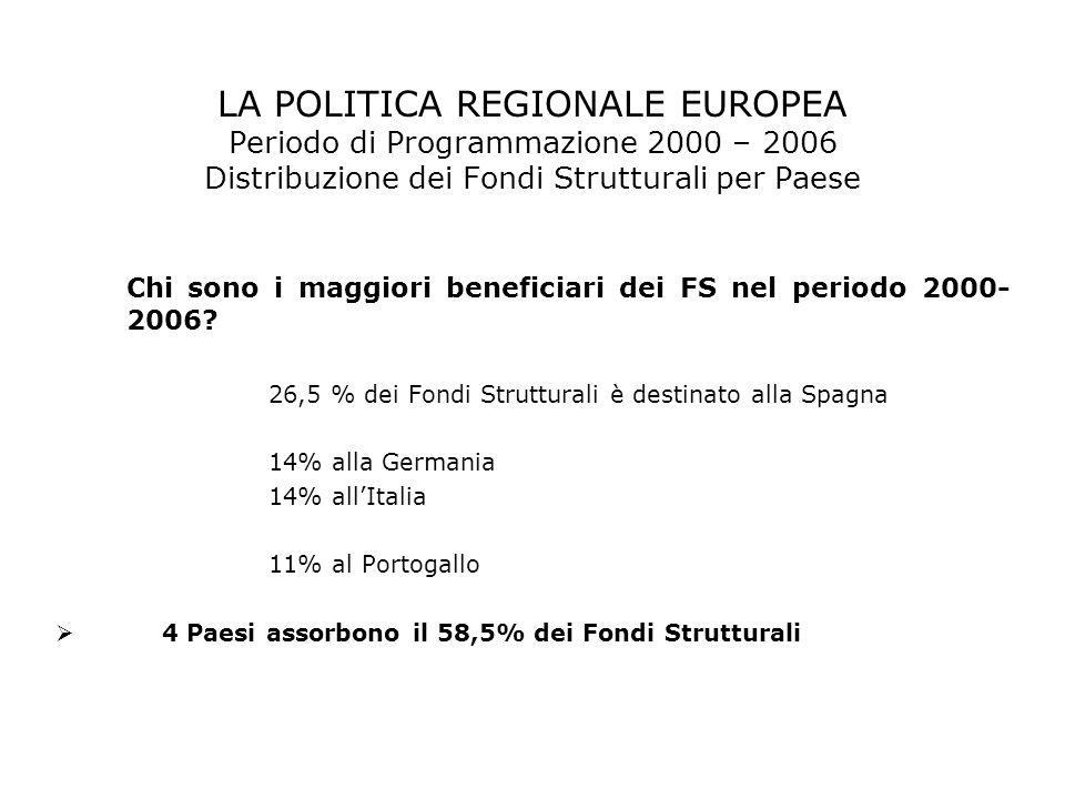 LA POLITICA REGIONALE EUROPEA Periodo di Programmazione 2000 – 2006 Distribuzione dei Fondi Strutturali per Paese Chi sono i maggiori beneficiari dei