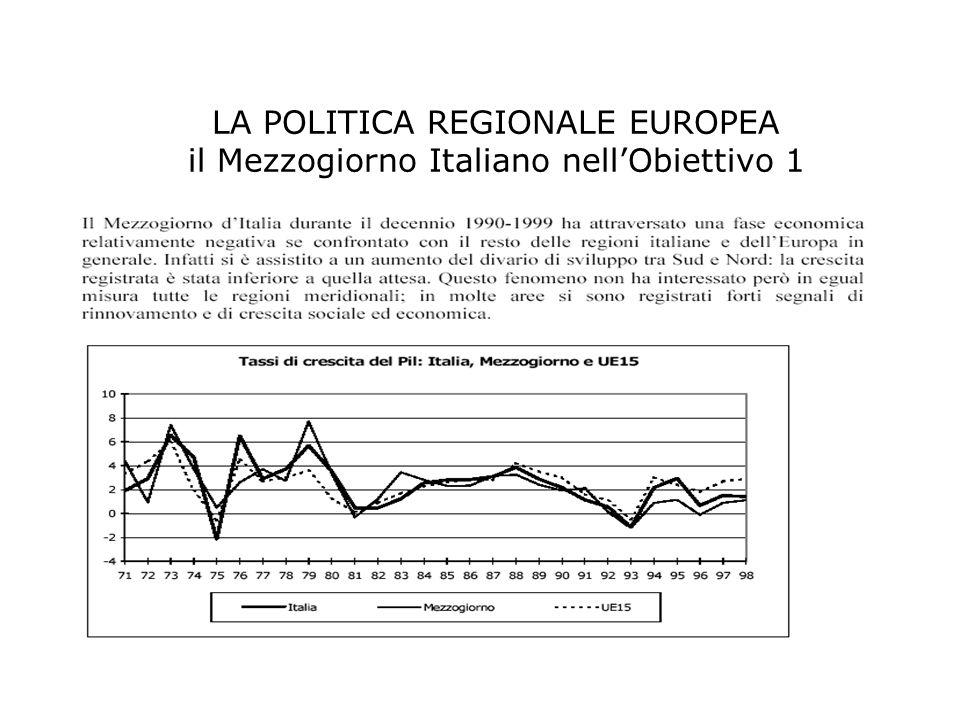 LA POLITICA REGIONALE EUROPEA il Mezzogiorno Italiano nellObiettivo 1