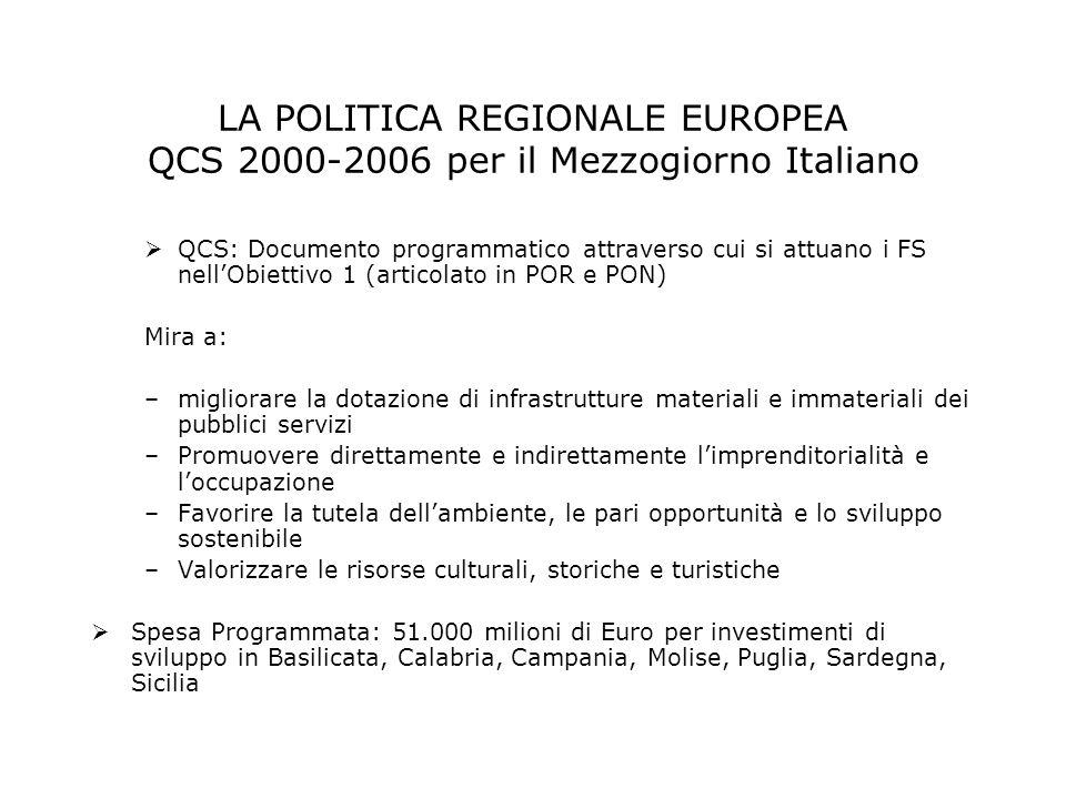 LA POLITICA REGIONALE EUROPEA QCS 2000-2006 per il Mezzogiorno Italiano QCS: Documento programmatico attraverso cui si attuano i FS nellObiettivo 1 (a