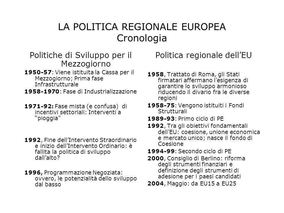 LA POLITICA REGIONALE EUROPEA Cronologia Politiche di Sviluppo per il Mezzogiorno 1950-57: Viene istituita la Cassa per il Mezzogiorno; Prima fase Inf