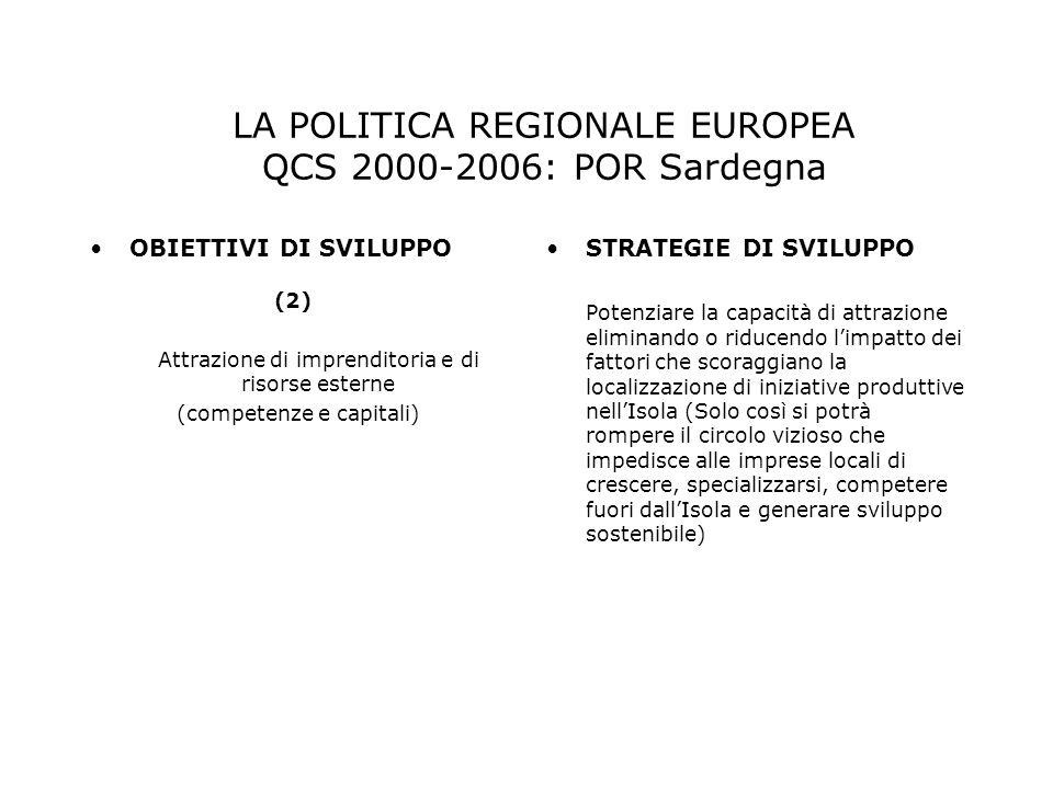 OBIETTIVI DI SVILUPPO (2) Attrazione di imprenditoria e di risorse esterne (competenze e capitali) STRATEGIE DI SVILUPPO Potenziare la capacità di att