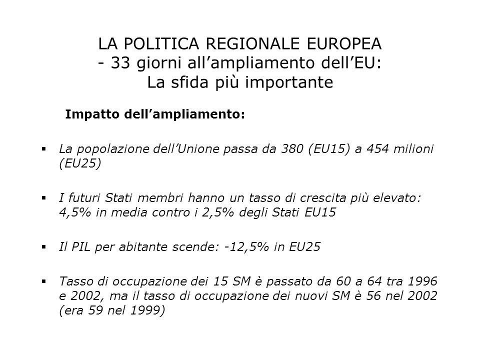 Impatto dellampliamento: La popolazione dellUnione passa da 380 (EU15) a 454 milioni (EU25) I futuri Stati membri hanno un tasso di crescita più eleva
