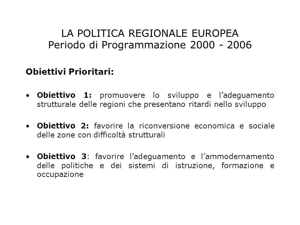 LA POLITICA REGIONALE EUROPEA Periodo di Programmazione 2000 – 2006 Strumenti finanziari 1.Fondi Strutturali (cont.) sono finalizzati a: … determinati obiettivi prioritari 70% degli stanziamenti (ovvero più dei 2/3 degli stanziamenti dei Fondi Strutturali) è destinato alle regioni Obiettivo 1 dove i Fondi strutturali serviranno a sostenere il decollo delle attività economiche delle suddette regioni, dotandole delle attrezzature di base mancanti, adattando ed elevando il livello della formazione delle risorse umane e favorendo gli investimenti nelle imprese.