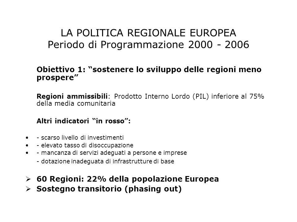 LA POLITICA REGIONALE EUROPEA Periodo di Programmazione 2000 – 2006 Strumenti finanziari 1.Fondi Strutturali (cont.) sono finalizzati a: … altre iniziative 5,3% sono destinati a 4 Iniziative Comunitarie volte ad individuare soluzioni comuni a problematiche specifiche: - cooperazione transfrontaliera, transnazionale e interregionale (INTERREG III) - sviluppo sostenibile delle città e dei quartieri degradati (URBAN II) - sviluppo rurale promosso dagli operatori locali (LEADER +) - lotta contro le disuguaglianze e le discriminazioni nellaccesso al mercato del lavoro (EQUAL) 0,5% a provvedimenti a favore della pesca al di fuori di quelli previsti per le regioni che rientrano nellObiettivo 1 0,51% a interventi a sostegno di strategie di sviluppo innovative