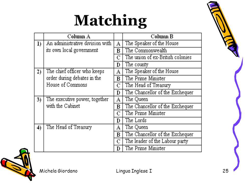Michela GiordanoLingua Inglese I25 Matching