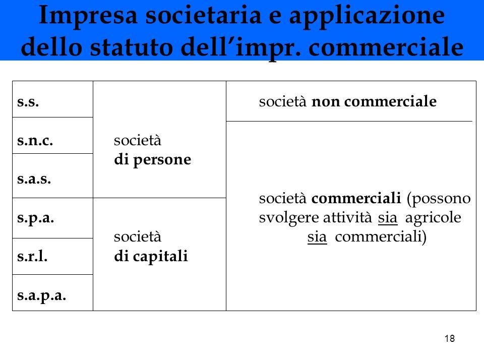 18 Impresa societaria e applicazione dello statuto dellimpr. commerciale s.s. società non commerciale s.n.c. società di persone s.a.s. società commerc